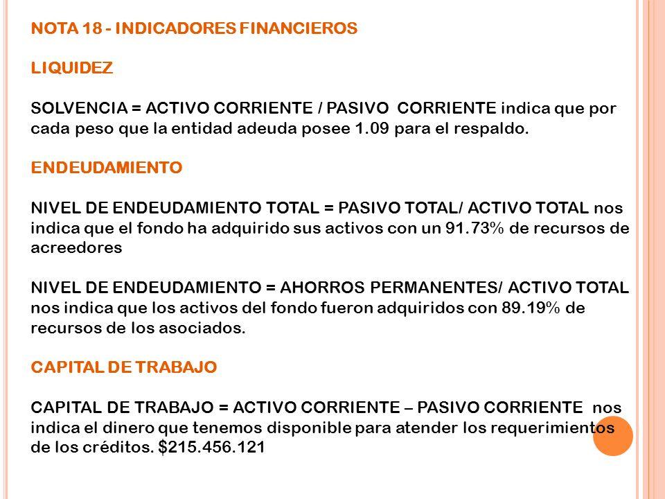 NOTA 18 - INDICADORES FINANCIEROS LIQUIDEZ SOLVENCIA = ACTIVO CORRIENTE / PASIVO CORRIENTE indica que por cada peso que la entidad adeuda posee 1.09 p