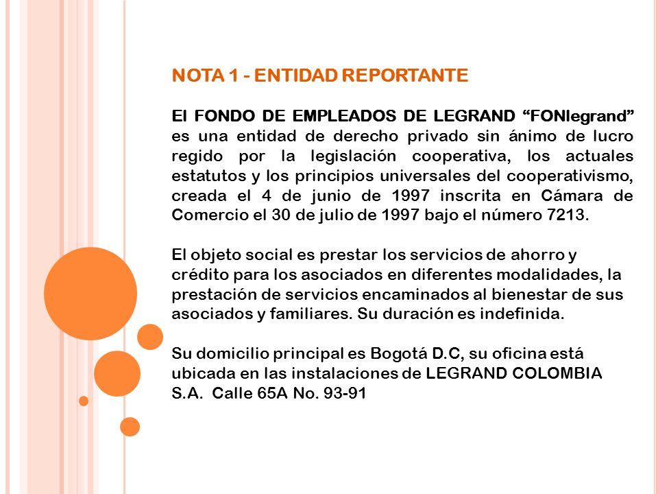 NOTA 1 - ENTIDAD REPORTANTE El FONDO DE EMPLEADOS DE LEGRAND FONlegrand es una entidad de derecho privado sin ánimo de lucro regido por la legislación