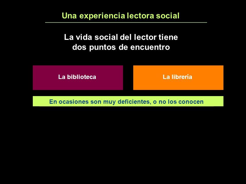 Una experiencia lectora social1 La vida social del lector tiene dos puntos de encuentro La bibliotecaLa librería En ocasiones son muy deficientes, o no los conocen