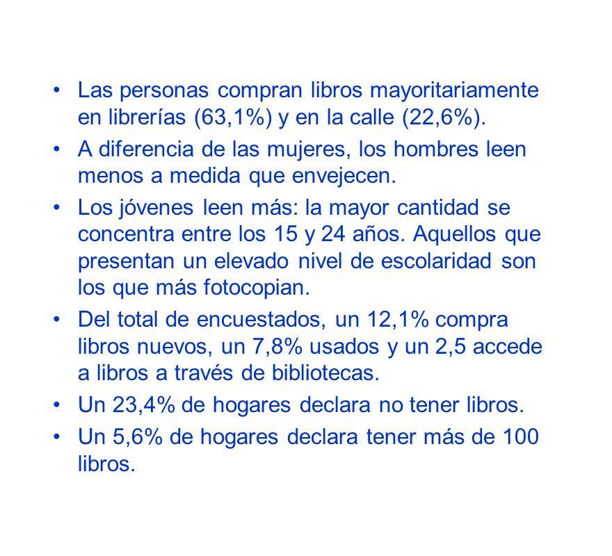 Extractos de la Encuesta Nacional de Lectura y Consumo de Libros 1999...las personas casadas leen más que las solteras.... Un 70,4% de los encuestados