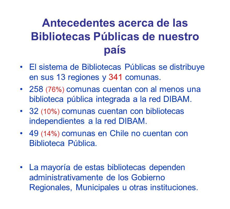 Las personas compran libros mayoritariamente en librerías (63,1%) y en la calle (22,6%). A diferencia de las mujeres, los hombres leen menos a medida