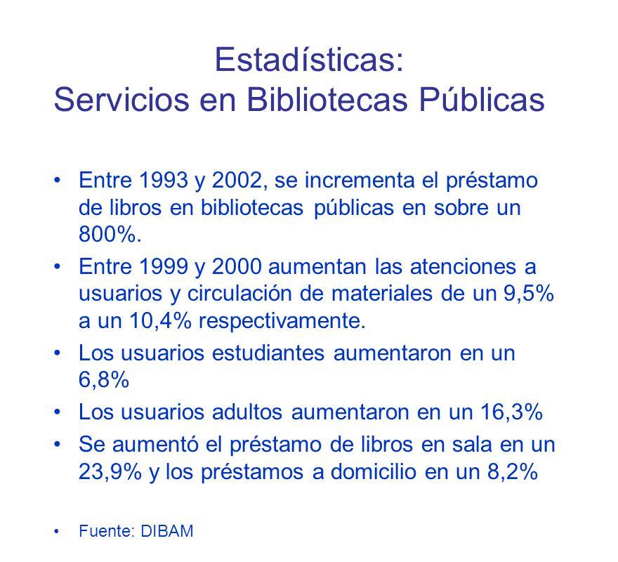 Antecedentes acerca de las Bibliotecas Públicas de nuestro país El sistema de Bibliotecas Públicas se distribuye en sus 13 regiones y 341 comunas. 258