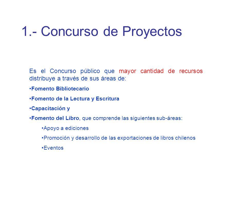 1.- Concurso de Proyectos Es el Concurso público que mayor cantidad de recursos distribuye a través de sus áreas de: Fomento Bibliotecario Fomento de la Lectura y Escritura Capacitación y Fomento del Libro, que comprende las siguientes sub-áreas: Apoyo a ediciones Promoción y desarrollo de las exportaciones de libros chilenos Eventos