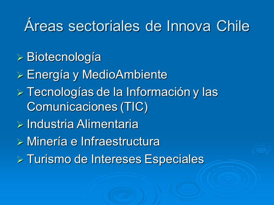 Áreas sectoriales de Innova Chile Biotecnología Biotecnología Energía y MedioAmbiente Energía y MedioAmbiente Tecnologías de la Información y las Comu