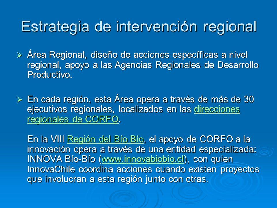 Estrategia de intervención regional Área Regional, diseño de acciones específicas a nivel regional, apoyo a las Agencias Regionales de Desarrollo Prod
