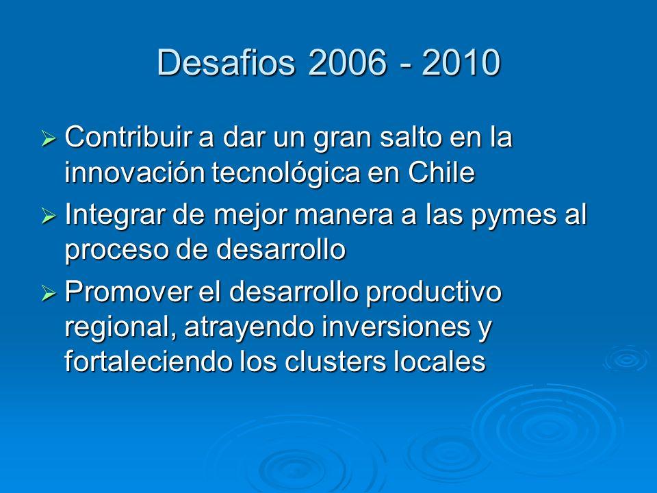 Desafios 2006 - 2010 Contribuir a dar un gran salto en la innovación tecnológica en Chile Contribuir a dar un gran salto en la innovación tecnológica