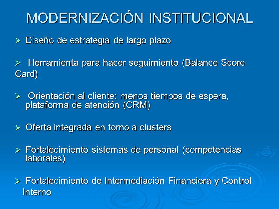 MODERNIZACIÓN INSTITUCIONAL Diseño de estrategia de largo plazo Diseño de estrategia de largo plazo Herramienta para hacer seguimiento (Balance Score