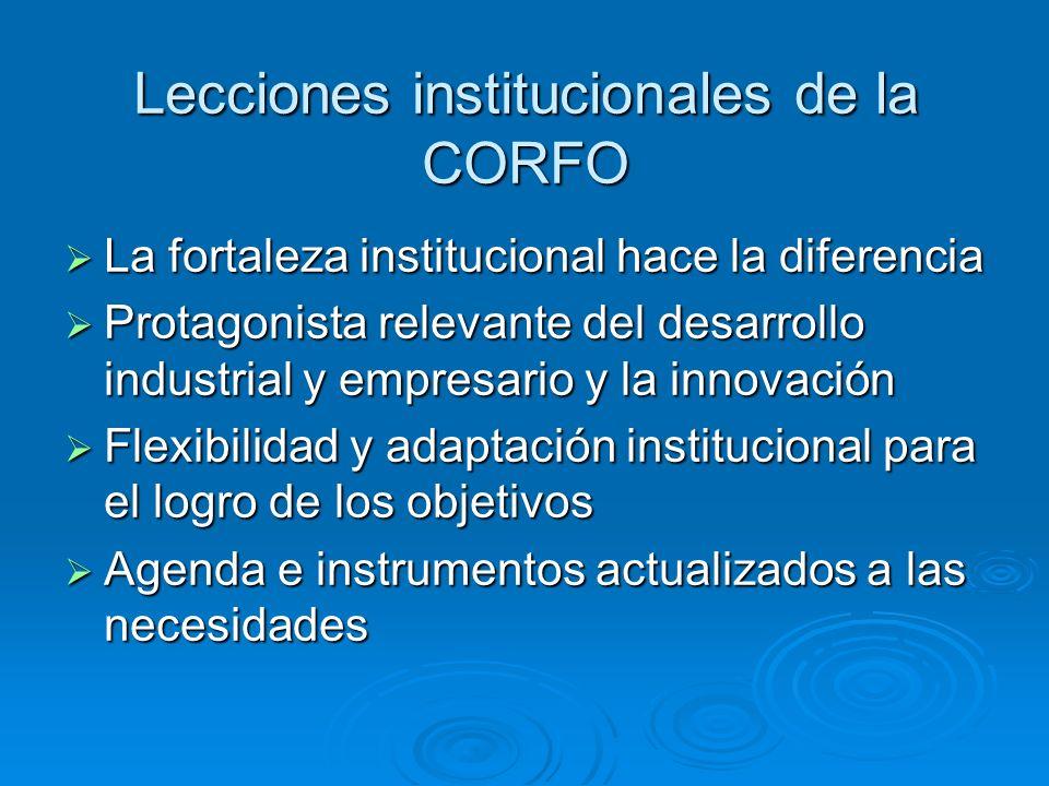 Lecciones institucionales de la CORFO La fortaleza institucional hace la diferencia La fortaleza institucional hace la diferencia Protagonista relevan