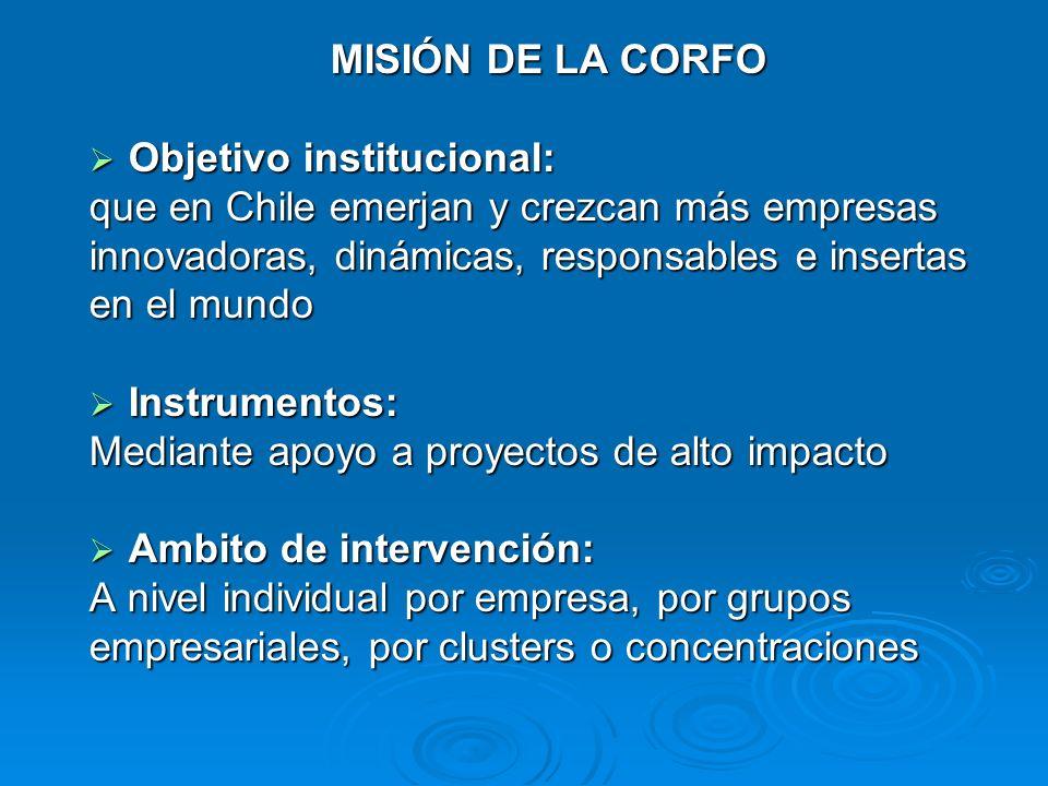 MISIÓN DE LA CORFO Objetivo institucional: Objetivo institucional: que en Chile emerjan y crezcan más empresas innovadoras, dinámicas, responsables e