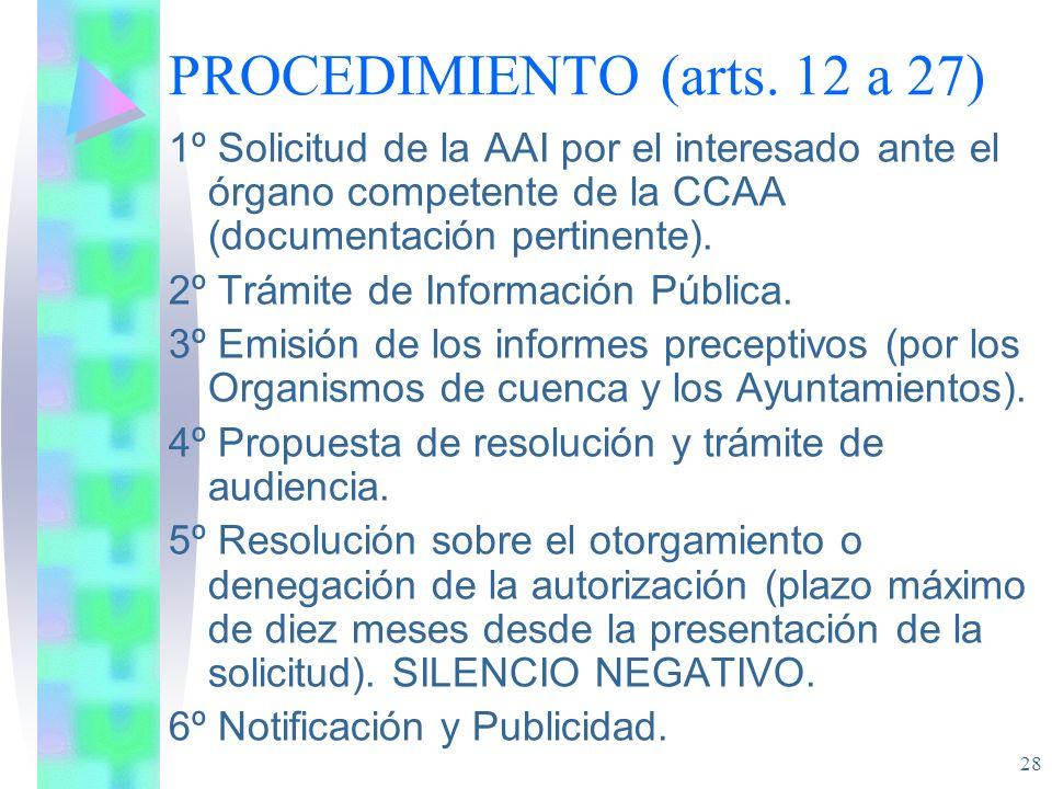 28 PROCEDIMIENTO (arts. 12 a 27) 1º Solicitud de la AAI por el interesado ante el órgano competente de la CCAA (documentación pertinente). 2º Trámite