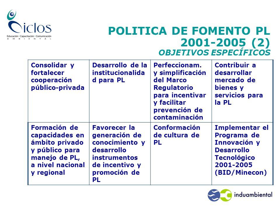 POLITICA DE FOMENTO PL 2001-2005 (2) OBJETIVOS ESPECÍFICOS Consolidar y fortalecer cooperación público-privada Desarrollo de la institucionalida d par