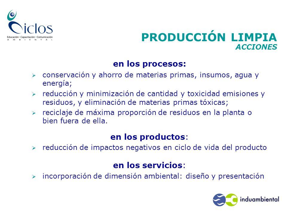 PRODUCCIÓN LIMPIA ACCIONES en los procesos: conservación y ahorro de materias primas, insumos, agua y energía; reducción y minimización de cantidad y