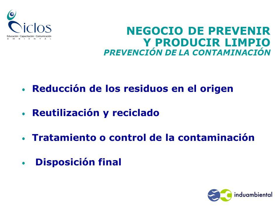 NEGOCIO DE PREVENIR Y PRODUCIR LIMPIO PREVENCIÓN DE LA CONTAMINACIÓN Reducción de los residuos en el origen Reutilización y reciclado Tratamiento o co