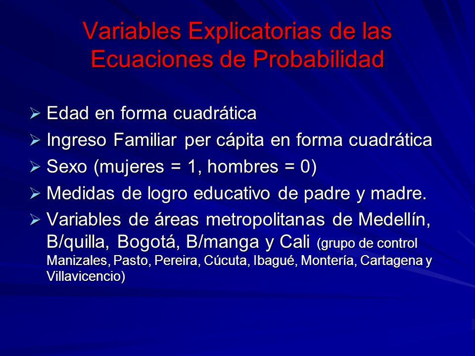 Variables Explicatorias de las Ecuaciones de Probabilidad Edad en forma cuadrática Edad en forma cuadrática Ingreso Familiar per cápita en forma cuadr