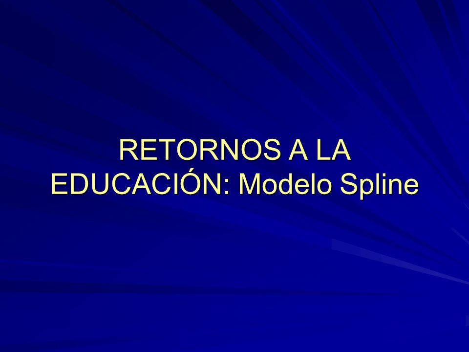 RETORNOS A LA EDUCACIÓN: Modelo Spline