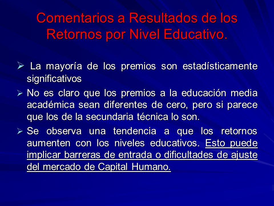 Comentarios a Resultados de los Retornos por Nivel Educativo. La mayoría de los premios son estadísticamente significativos La mayoría de los premios