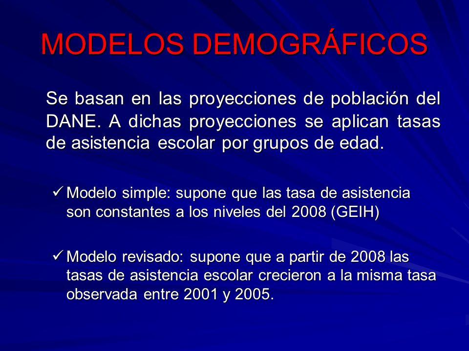 MODELOS DEMOGRÁFICOS Se basan en las proyecciones de población del DANE. A dichas proyecciones se aplican tasas de asistencia escolar por grupos de ed