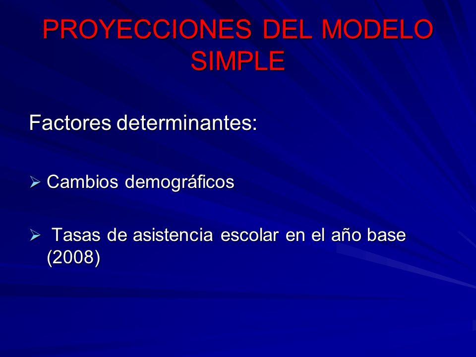 PROYECCIONES DEL MODELO SIMPLE Factores determinantes: Cambios demográficos Cambios demográficos Tasas de asistencia escolar en el año base (2008) Tas