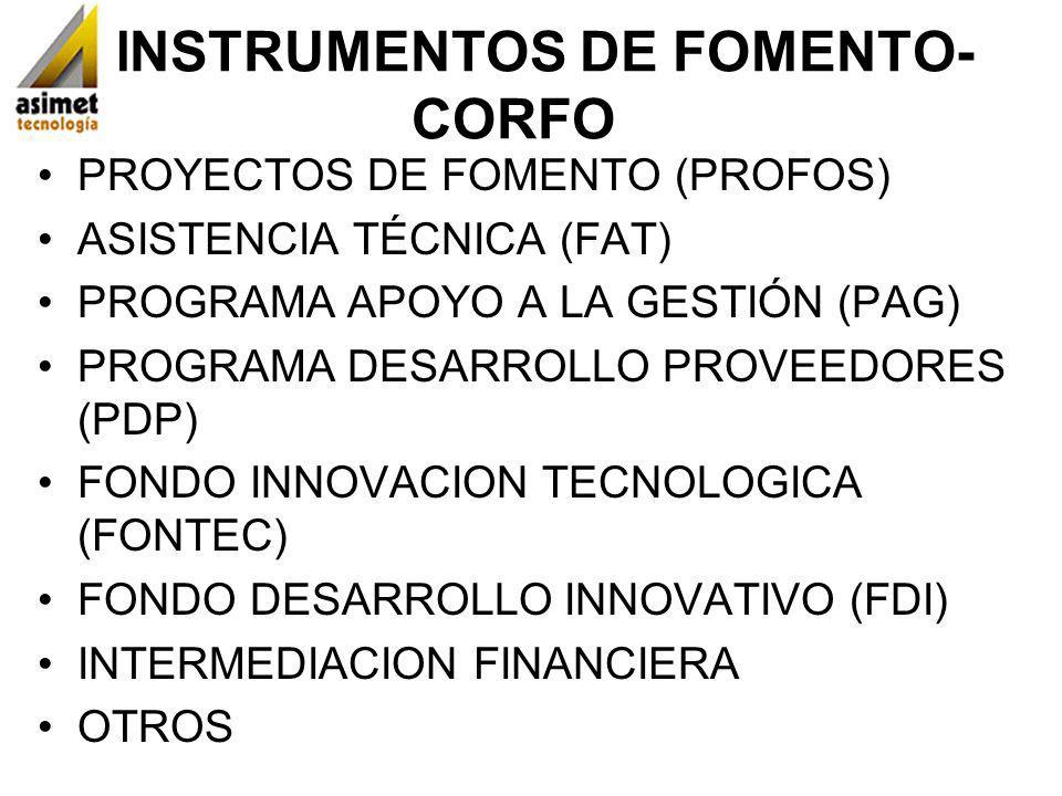 INSTRUMENTOS DE FOMENTO- CORFO PROYECTOS DE FOMENTO (PROFOS) ASISTENCIA TÉCNICA (FAT) PROGRAMA APOYO A LA GESTIÓN (PAG) PROGRAMA DESARROLLO PROVEEDORES (PDP) FONDO INNOVACION TECNOLOGICA (FONTEC) FONDO DESARROLLO INNOVATIVO (FDI) INTERMEDIACION FINANCIERA OTROS