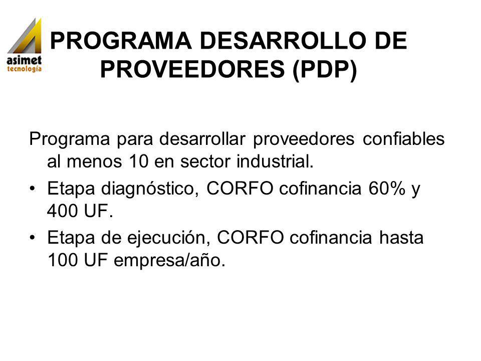 PROGRAMA DESARROLLO DE PROVEEDORES (PDP) Programa para desarrollar proveedores confiables al menos 10 en sector industrial. Etapa diagnóstico, CORFO c
