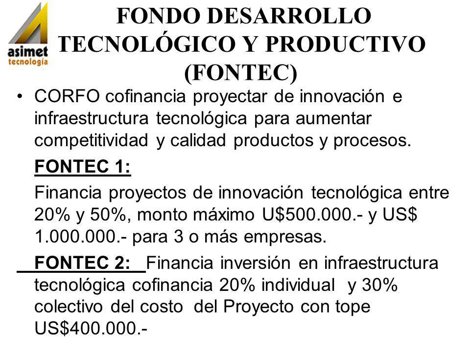 FONDO DESARROLLO TECNOLÓGICO Y PRODUCTIVO (FONTEC) CORFO cofinancia proyectar de innovación e infraestructura tecnológica para aumentar competitividad