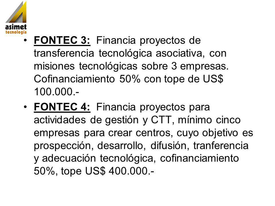 FONTEC 3: Financia proyectos de transferencia tecnológica asociativa, con misiones tecnológicas sobre 3 empresas. Cofinanciamiento 50% con tope de US$