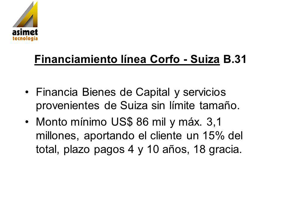 Financiamiento línea Corfo - Suiza B.31 Financia Bienes de Capital y servicios provenientes de Suiza sin límite tamaño. Monto mínimo US$ 86 mil y máx.