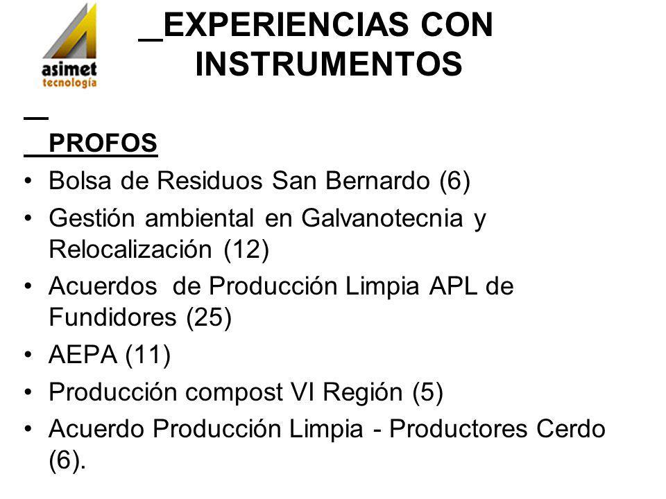 EXPERIENCIAS CON INSTRUMENTOS PROFOS Bolsa de Residuos San Bernardo (6) Gestión ambiental en Galvanotecnia y Relocalización (12) Acuerdos de Producción Limpia APL de Fundidores (25) AEPA (11) Producción compost VI Región (5) Acuerdo Producción Limpia - Productores Cerdo (6).