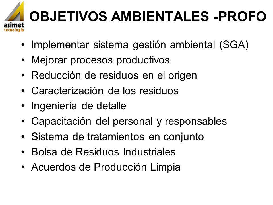 OBJETIVOS AMBIENTALES -PROFO Implementar sistema gestión ambiental (SGA) Mejorar procesos productivos Reducción de residuos en el origen Caracterización de los residuos Ingeniería de detalle Capacitación del personal y responsables Sistema de tratamientos en conjunto Bolsa de Residuos Industriales Acuerdos de Producción Limpia