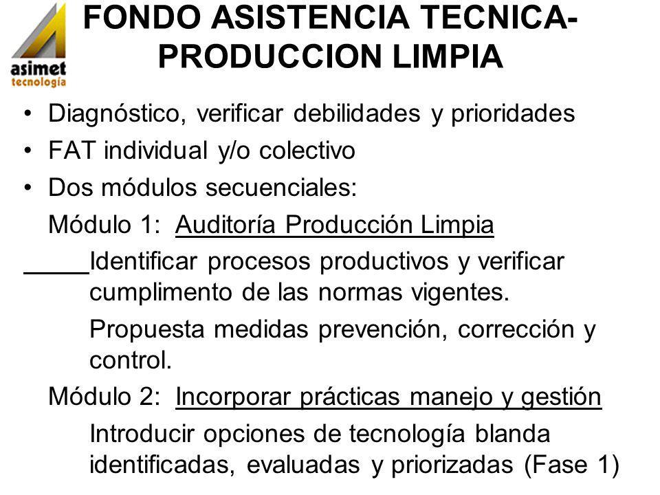 FONDO ASISTENCIA TECNICA- PRODUCCION LIMPIA Diagnóstico, verificar debilidades y prioridades FAT individual y/o colectivo Dos módulos secuenciales: Mó