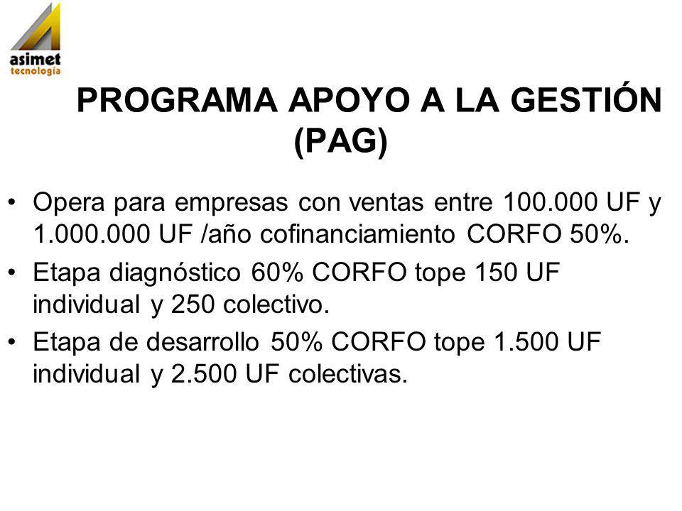 PROGRAMA APOYO A LA GESTIÓN (PAG) Opera para empresas con ventas entre 100.000 UF y 1.000.000 UF /año cofinanciamiento CORFO 50%. Etapa diagnóstico 60