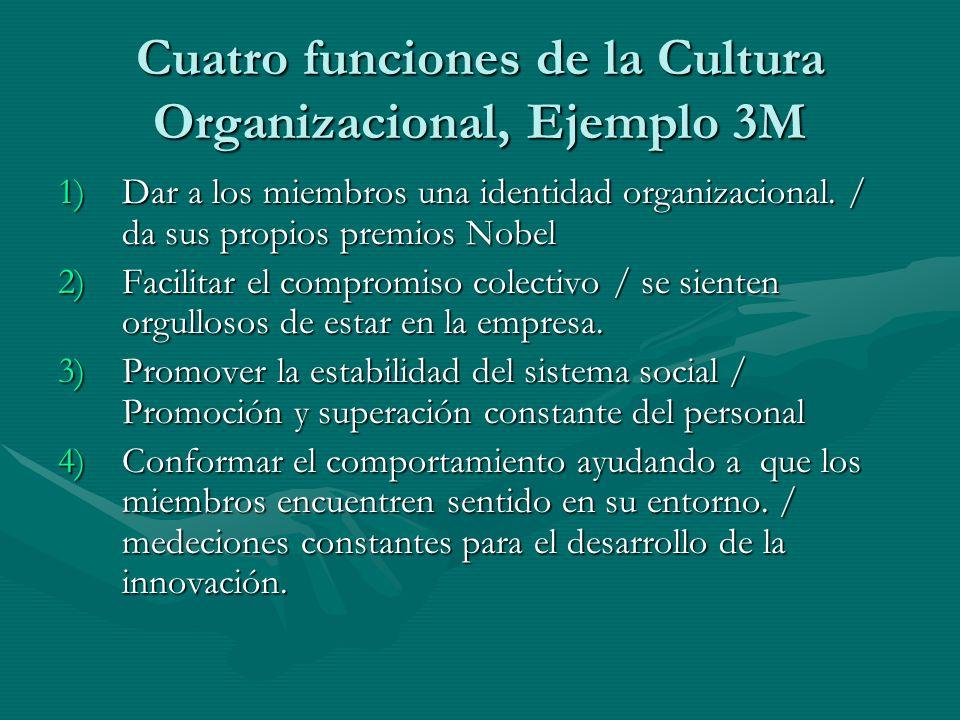 Cuatro funciones de la Cultura Organizacional, Ejemplo 3M 1)Dar a los miembros una identidad organizacional. / da sus propios premios Nobel 2)Facilita