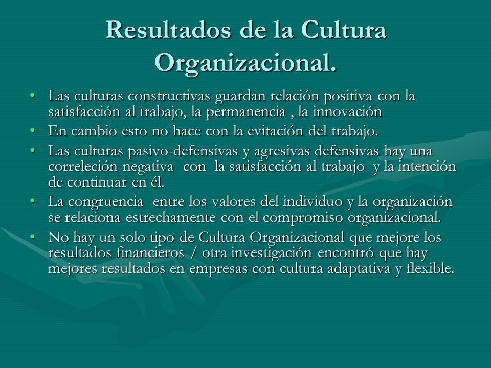 Resultados de la Cultura Organizacional. Las culturas constructivas guardan relación positiva con la satisfacción al trabajo, la permanencia, la innov