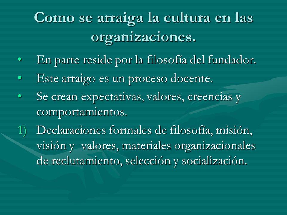 Como se arraiga la cultura en las organizaciones. En parte reside por la filosofía del fundador.En parte reside por la filosofía del fundador. Este ar