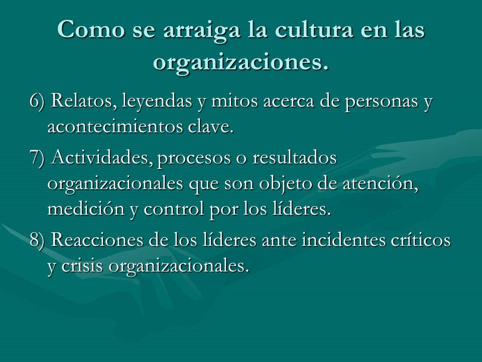 Como se arraiga la cultura en las organizaciones. 6) Relatos, leyendas y mitos acerca de personas y acontecimientos clave. 7) Actividades, procesos o