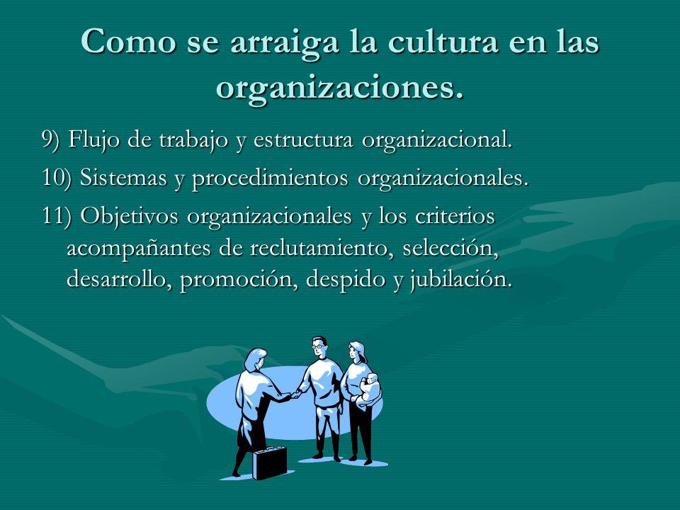 Como se arraiga la cultura en las organizaciones. 9) Flujo de trabajo y estructura organizacional. 10) Sistemas y procedimientos organizacionales. 11)