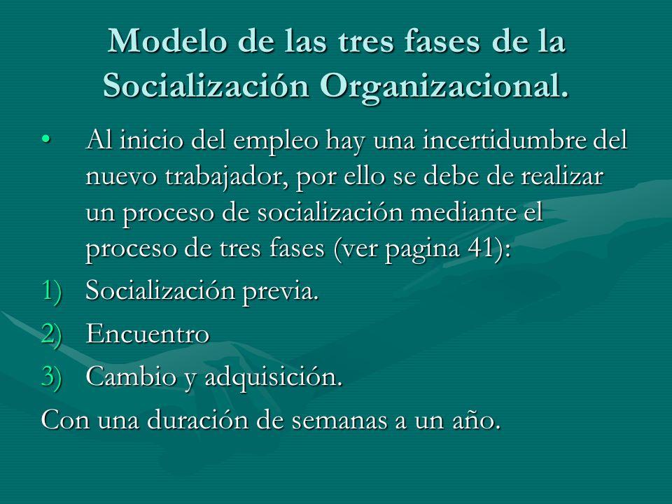Modelo de las tres fases de la Socialización Organizacional. Al inicio del empleo hay una incertidumbre del nuevo trabajador, por ello se debe de real