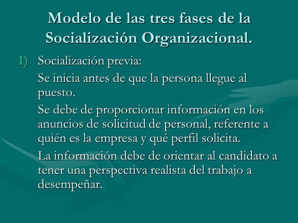 Modelo de las tres fases de la Socialización Organizacional. 1)Socialización previa: Se inicia antes de que la persona llegue al puesto. Se debe de pr