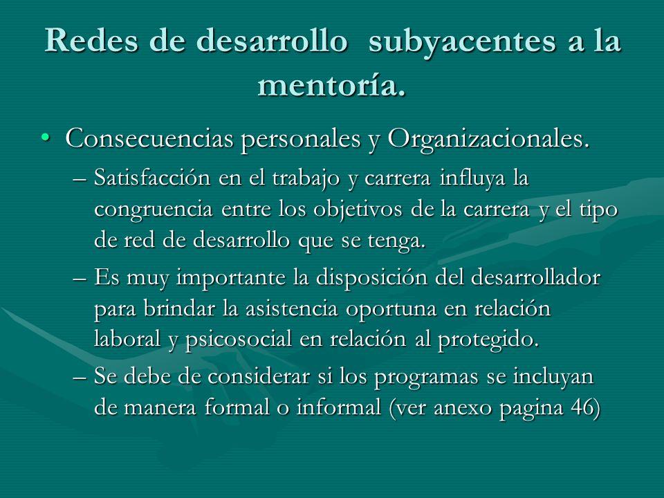 Redes de desarrollo subyacentes a la mentoría. Consecuencias personales y Organizacionales.Consecuencias personales y Organizacionales. –Satisfacción