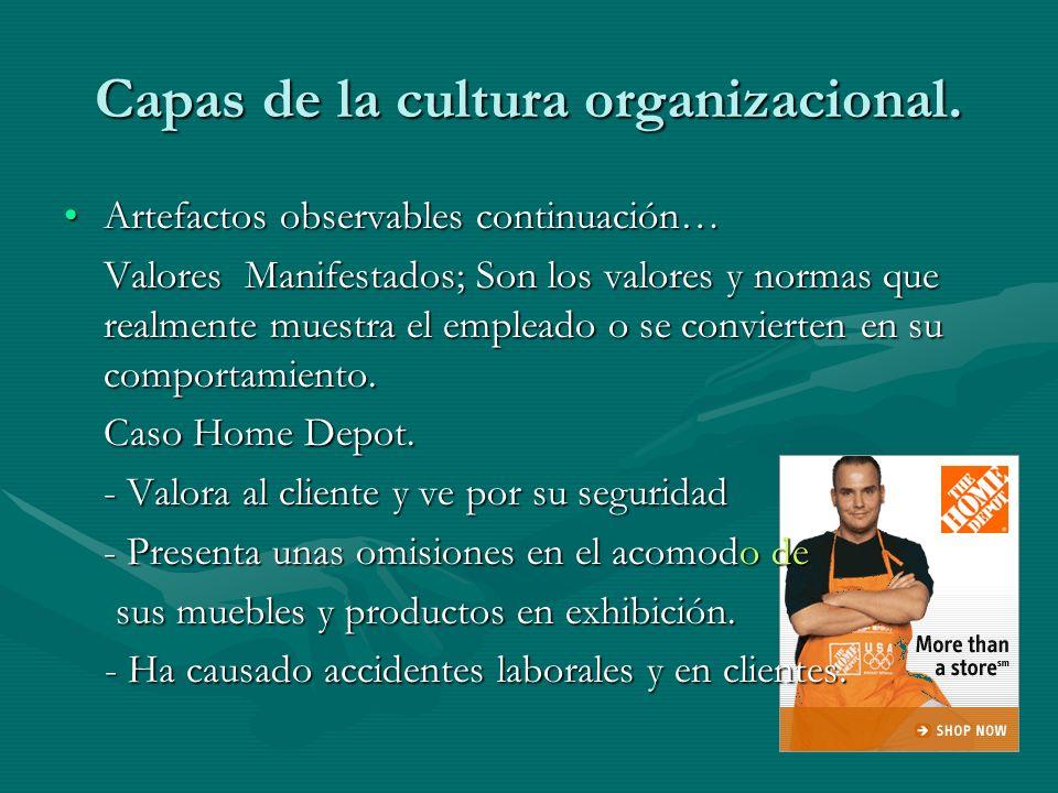 Capas de la cultura organizacional. Artefactos observables continuación…Artefactos observables continuación… Valores Manifestados; Son los valores y n