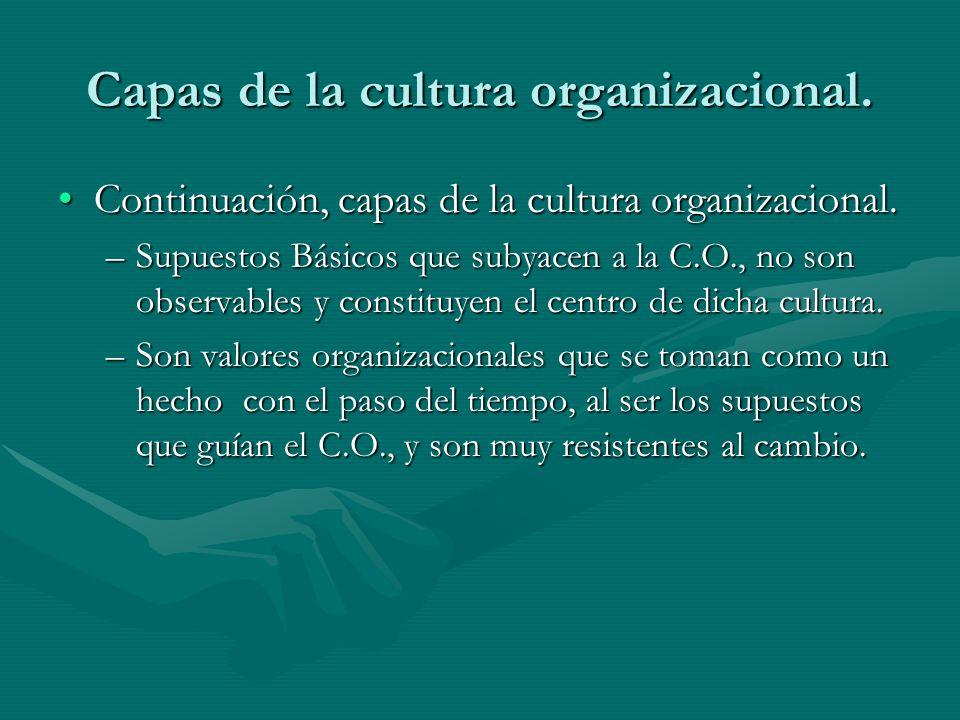 Capas de la cultura organizacional. Continuación, capas de la cultura organizacional.Continuación, capas de la cultura organizacional. –Supuestos Bási
