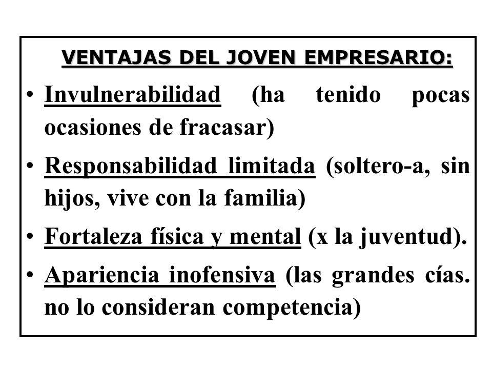 VENTAJAS DEL JOVEN EMPRESARIO: VENTAJAS DEL JOVEN EMPRESARIO: Invulnerabilidad (ha tenido pocas ocasiones de fracasar) Responsabilidad limitada (solte