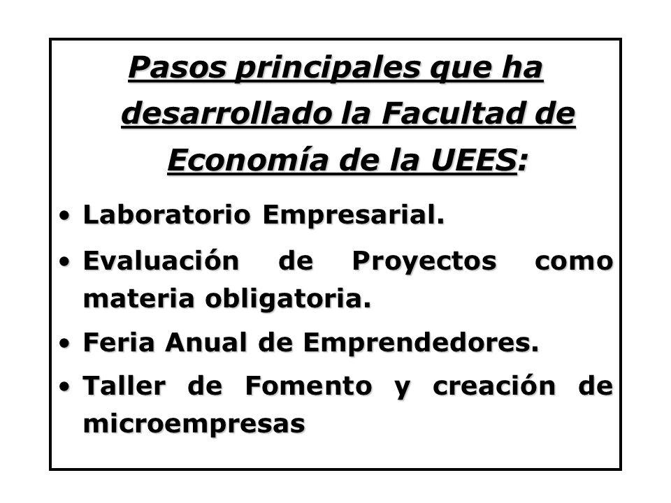 Pasos principales que ha desarrollado la Facultad de Economía de la UEES: Laboratorio Empresarial.Laboratorio Empresarial. Evaluación de Proyectos com