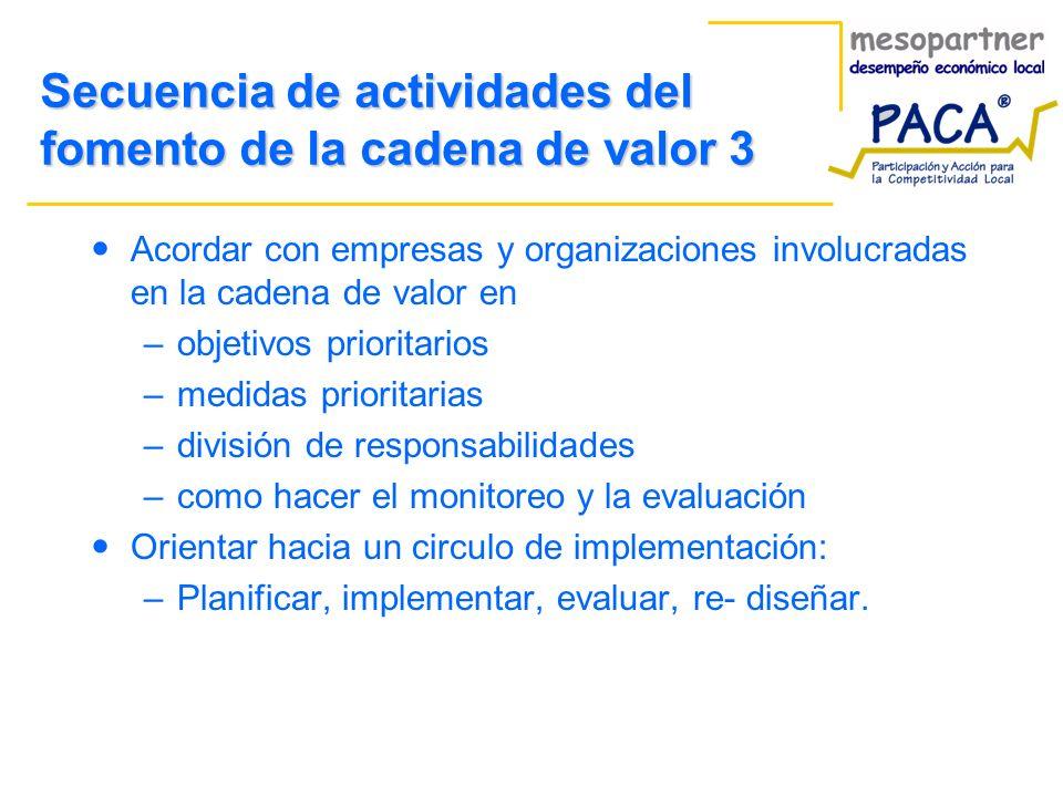 Secuencia de actividades del fomento de la cadena de valor 3 Acordar con empresas y organizaciones involucradas en la cadena de valor en –objetivos pr