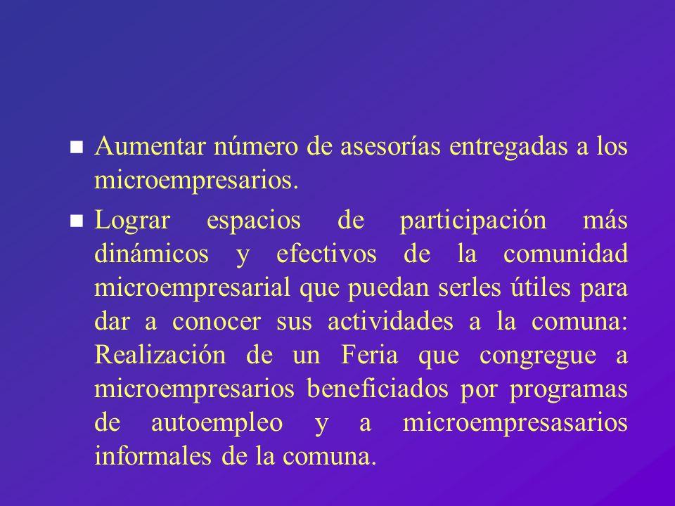 n Aumentar número de asesorías entregadas a los microempresarios. n Lograr espacios de participación más dinámicos y efectivos de la comunidad microem
