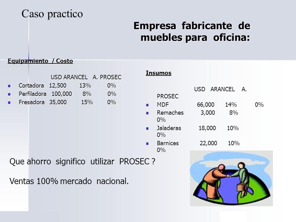 Empresa fabricante de muebles para oficina: Equipamiento / Costo USD ARANCEL A. PROSEC USD ARANCEL A. PROSEC Cortadora 12,500 13% 0% Cortadora 12,500