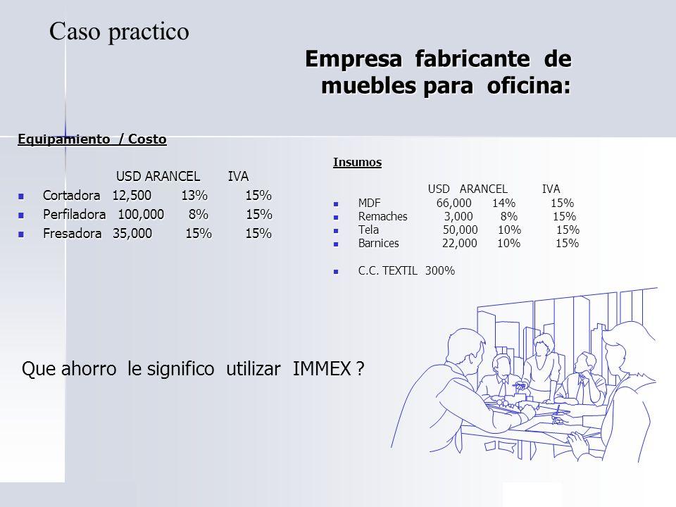 Empresa fabricante de muebles para oficina: Equipamiento / Costo USD ARANCEL IVA USD ARANCEL IVA Cortadora 12,500 13% 15% Cortadora 12,500 13% 15% Per