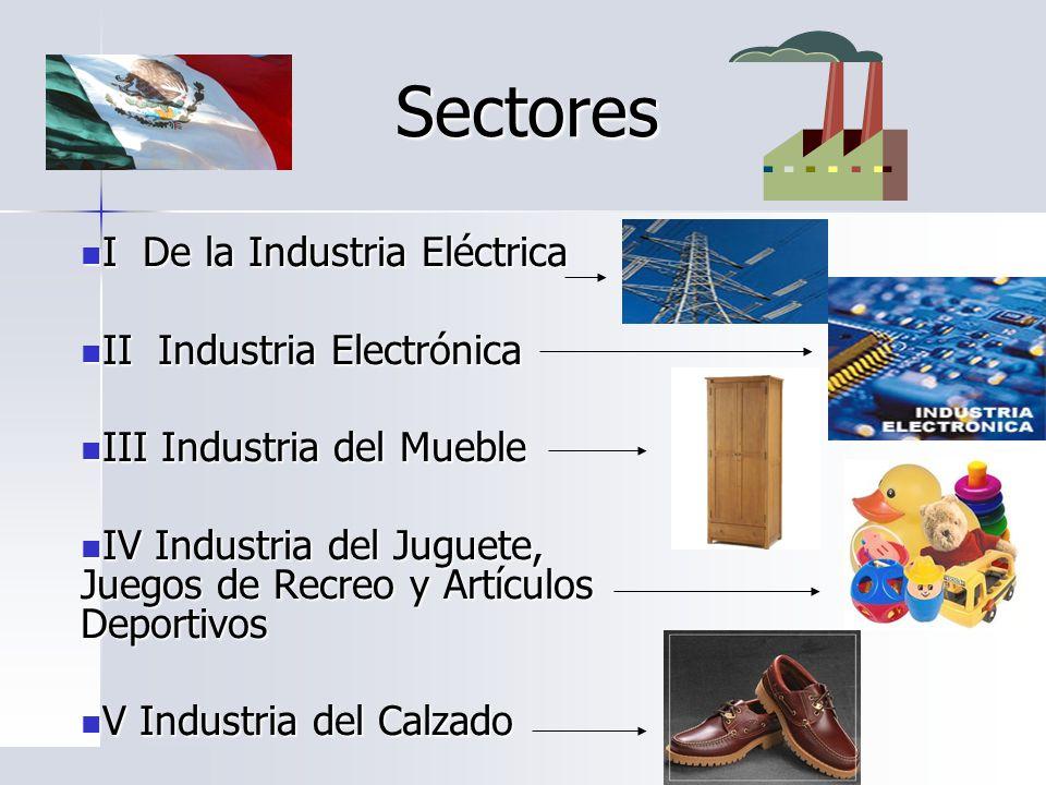I De la Industria Eléctrica I De la Industria Eléctrica II Industria Electrónica II Industria Electrónica III Industria del Mueble III Industria del M