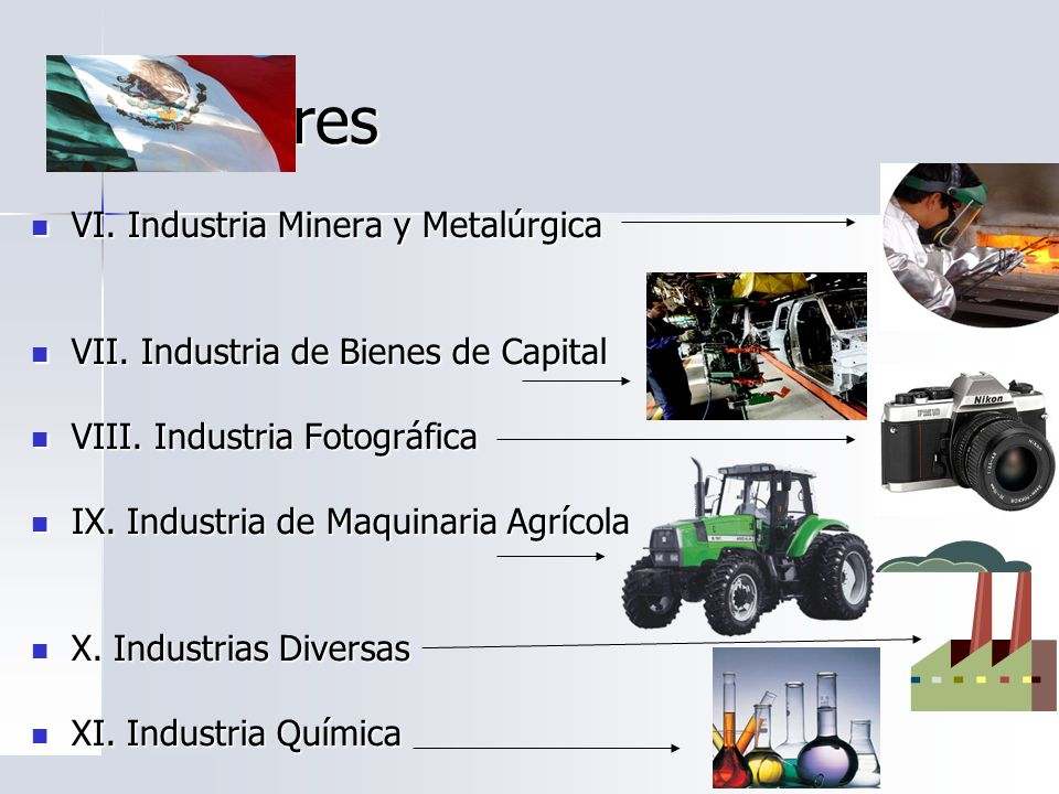 Sectores VI. Industria Minera y Metalúrgica VI. Industria Minera y Metalúrgica VII. Industria de Bienes de Capital VII. Industria de Bienes de Capital