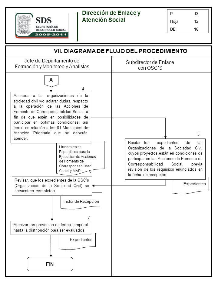 Expedientes P12 Hoja12 DE16 Subdirector de Enlace con OSC´S Jefe de Departamento de Formación y Monitoreo y Analistas 4 VII.
